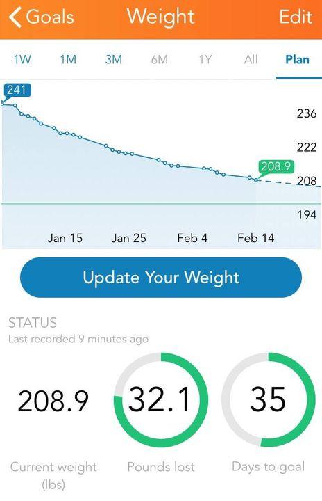Customer lost 32 lbs in 6 wks on HCG